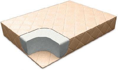 матрас MaterLux Comfort ergolattice